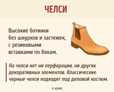 Полный гид пообуви для мужчин Doll Shoes, Men Looks, Fasion, Chelsea Boots, Gentleman, Street Style, Flats, Womens Fashion, Outfits