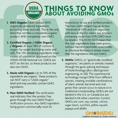 Things To Know About Avoiding GMOs. http://gmoinside.org/3-tips-for-a-non-gmo-diet/