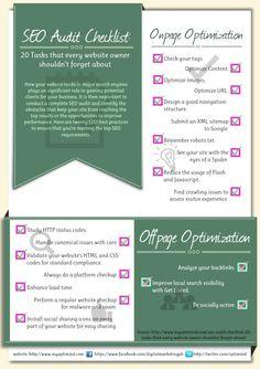 SEO Audit Checklist #infografia #infographic #seo