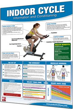 Chart Indoor Cycle - Information and Conditioning | MonsterMarketplace.com