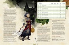 Here's the Classes and Specializations in the D&D Player's Handbook   The Escapist