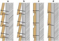 Vorgehängte Holzfassade — eine Selbstbau-Anleitung
