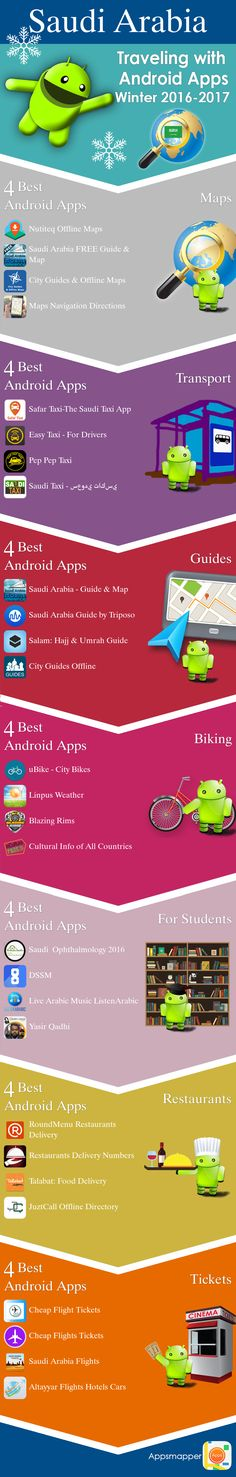 Saudi Arabia Android apps: Travel Guides, Maps, Transportation, Biking, Museums, Parking, Sport and apps for Students.