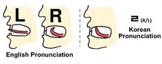 k-is4korean — How to pronounce the Korean letter ㄹ Seems like...