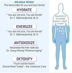 The 5 Major Benefits of drinking alkaline water