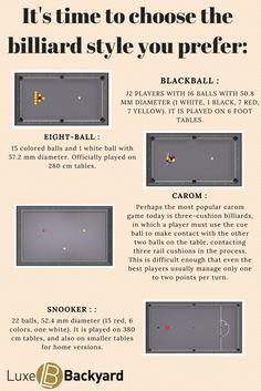 Itu0027s Time To Choose The Billiard Style You Prefer: Blackball, Eight Ball,