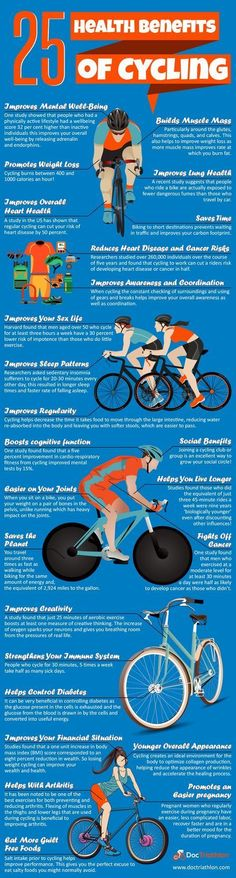 25 Health Benefits of Cycling Filed under: cycling workout | cycling | cycling benefits | cycling workout indoor | cycling for beginners | Cycling Bargains | Cycling lifestyle | Cycling For Fitness | Cycling | Cycling | Cycling Tips | cycling tips for traithlon | triathlon cycling | cycling tips | weightloss | cycling weightloss | weight loss | weightloss cycling | #weightloss #cycling #healthy #fitness #triathlon #doctriathlon #cyclingforbeginnershealth #cyclingforbeginnerssports