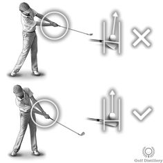 An open clubface after impact can help explain a slice