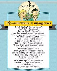 Приветствия и прощания на английском. В закладки! #english #vocabulary #hello #hi #goodbay #английский #привет