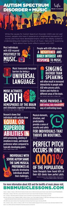Science infographic  Visualistan: Autism Spectrum Disorder and Music #infographic
