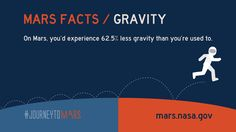 Share about Mars Facts: Mars Gravity