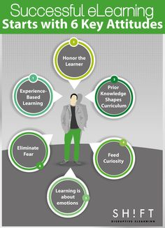 Successful #eLearning Starts with Six Key Attitudes
