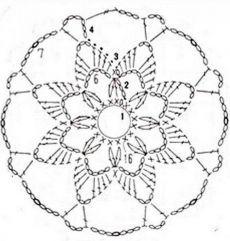 Beautiful diagram to crochet lace summer hats, crochet patterns – Paula Menger - Crochet Crochet Snowflake Pattern, Crochet Doily Diagram, Crochet Mandala Pattern, Crochet Circles, Christmas Crochet Patterns, Crochet Snowflakes, Crochet Flower Patterns, Crochet Chart, Crochet Squares