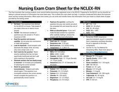 Nclex Cram Sheet I found this great tool on Nurse Labs website. Be sure to visit their site for a variety of NCLEX study tools and tips.