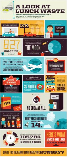 Every time we eat lunch, we are not only creating waste to the environment but also increasing our health disorders. The following info graph will explain the shocking facts about Lunch.