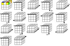 Rubiks Cube - How to