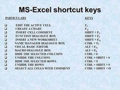 Download the Excel 2013 Keyboard Shortcuts Keyboard Shortcuts - EBOOK VBA EXCEL