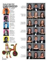 Image result for yearbook mod student spotlight
