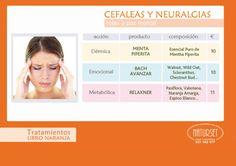 #CEFALEAS y #NEURALGIAS  Tratamiento para recobrar la #paz mental y el #relax. En #Naturset te ofrecemos este #TratamientoNatural contra cefaleas y neuralgias.CEFALEAS Y NEURALGIAS - Tratamiento - Libro Naranja de NATURSET