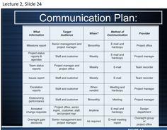 Marketing Plan Template Google Search Mrktg Plan Info