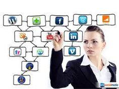 """Herramientas de marketing no convencionales - Uso de los medios sociales alternativas - Mirna Bard #INTERNACIONALIZACION""""PYME"""""""