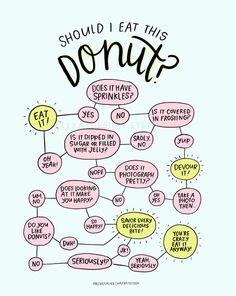Should I Eat This Donut Alexa Z Design Print