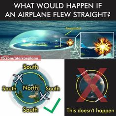 But this doesn't happen, cause then the plane would be in a constant left turn bank as per the pic and drings would show that as we fly...... This of all the flat world theories is the worst representation of it....lol
