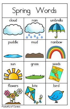 Spring Writing Center - great for kindergarten! Repinned by SOS Inc. Resources pinterest.com/sostherapy/.