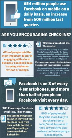Did you know these tips and facts for #Facebook? Find more on the Constant Contact blog http://blogs.constantcontact.com/tag/facebook/?CC=SM_PIN