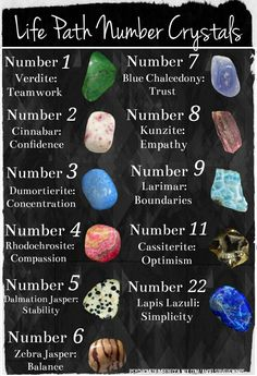 Are you intrested in finding crystals for life path? Find out the Crystals beneficial to each Life Path Numbers. Here is the list of crystals for life.