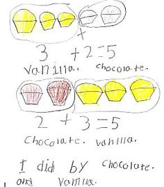 Here's a terrific poste on Kindergarten math journals with monthly and content specific prompts.