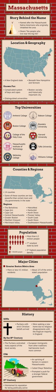 Nice blogpost about Infographic of Massachusetts Facts