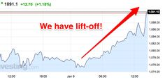 Gold rises on January 6th - Business Insider