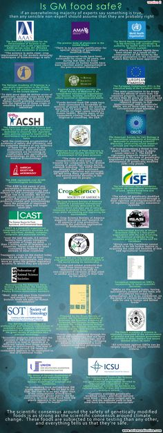 Is GM food safe? You may not believe me as I work in the agriculture industry, but here are many more accredited organizations who are standing behind biotechnology and genetically engineered food.