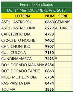 Noticias de Cúcuta: Resultado de las loterías jugadas el lunes 14 de D...