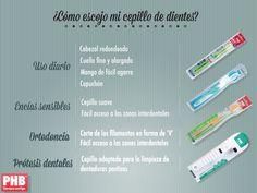 Consejos para escoger el cepillo de dientes más adecuado