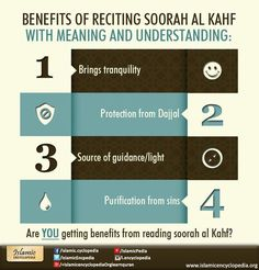 Are you getting #benefits of #Reciting #SurahAlKahf?