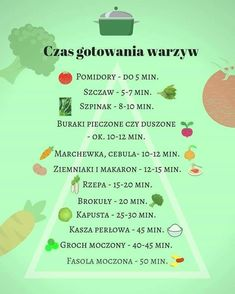 Jak długo można gotować warzywa, aby nie utraciły swoich cennych witamin? Healthy Diet Tips, Healthy Lifestyle, Healthy Eating, Healthy Recipes, Polish Recipes, Food Facts, 20 Min, Health Diet, Good Advice
