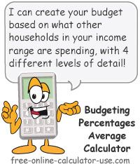 Budgeting Percentages Average Calculator:  This free online calculator is based on the Consumer Expenditure Survey conducted by the U.S. Bureau of Labor Statics. Simply enter your annual before-tax income and the calculator will calculate the percentages and average household expenses reported by survey respondents in your income level. You can then create a household budget worksheet that you can print out and use as a reference point for revising or setting up a budget.