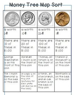 These 3 money activities reinforce skills that accompany the money unit from Smart Board that I have uploaded. These activities follow the first g...
