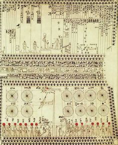 Astronomical ceiling of Senemut Tomb showing various decans, as well as the personified representations of stars and constellations