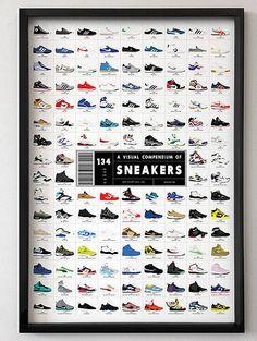 Sneakers Art Print from notonthehighstreet.com