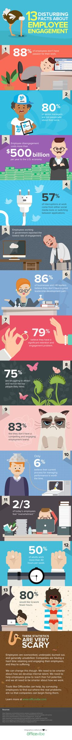13 Disturbing Facts About Employee Engagement [Infographic] #job #career