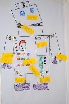 Boy, Oh Boy, Oh Boy Crafts: Robot birthday party