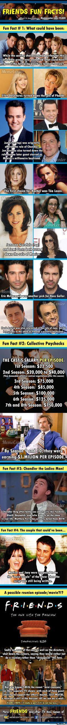 Friends Fun Facts!