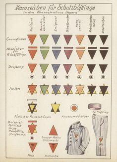 Código de cor e símbolo Nazi para identificar