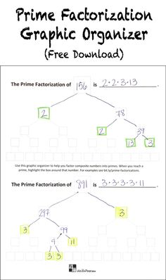 Download this handy prime factorization graphic organizer to help your students! ~Bon