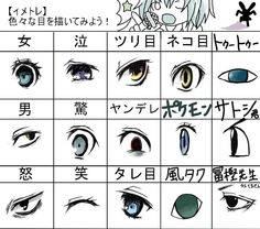 new Ideas how to draw anime manga face Manga Drawing Tutorials, Illustrator Tutorials, Drawing Tips, Drawing Reference, Human Body Drawing, How To Draw Anime Hair, Yandere Anime, Drawing Practice, Eye Art