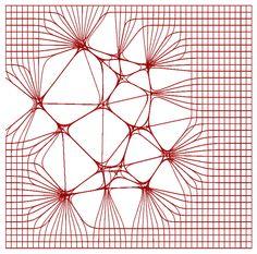 grid pinching