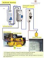Esquemas eléctricos: motobomba monofasica con presostato